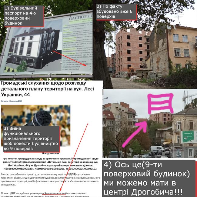 будівництво в Дрогобичі