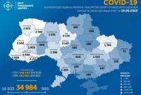 В Україні добавилось 921 хворих на COVID-19 за добу
