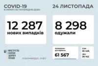 COVID в Україніна