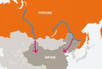 Сила Сибіру - 2