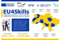 EU4Skills